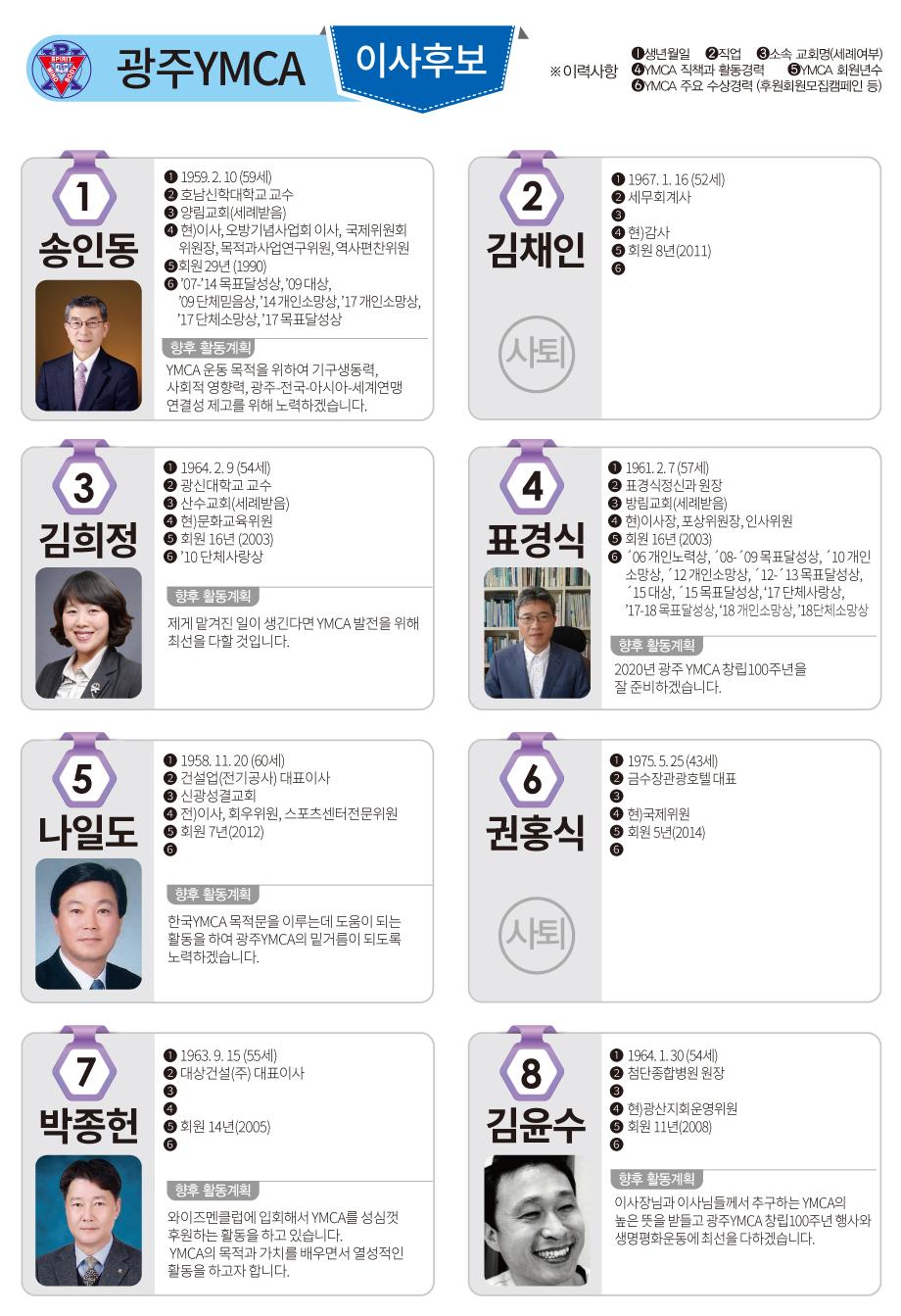 2019-이사감사후보공고-web1.jpg