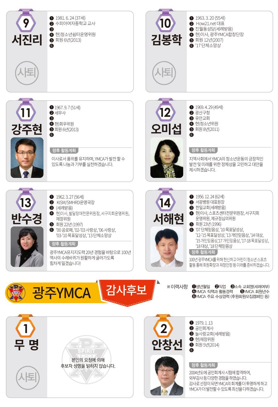 2019-이사감사후보공고-web2.jpg